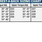 88BSX Belt Sizing